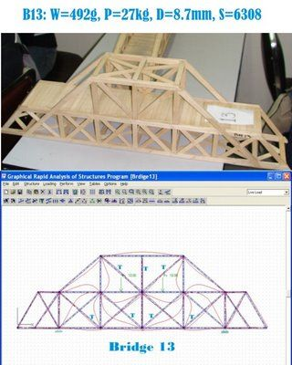 halloween crafts using popsicle sticks | DIGital Structures: GRASP Analysis of the Top 3 Popsicle Stick Bridges