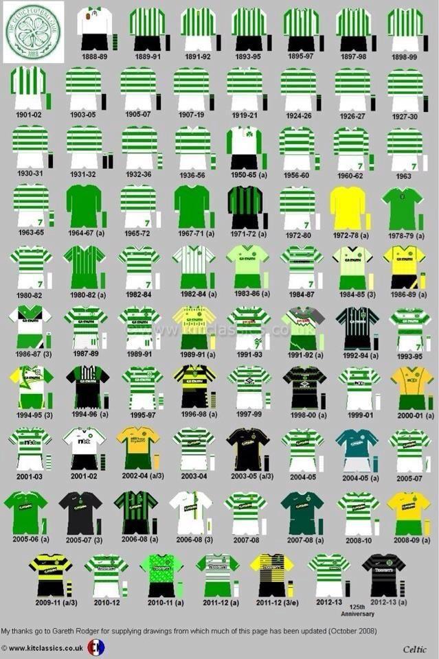 buy popular e1163 ed98e 28 best images about Celtic fc on Pinterest | Legends ...