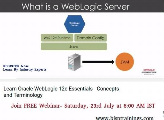 Weblogic Server Administration - Concept and Terminology