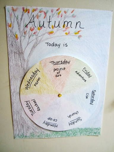Weekly Rhythm Chart. I love this general idea! I think it would help one of my kids in particular.