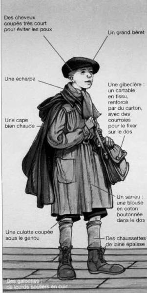 La tenue vestimentaire de l 39 colier l 39 cole d 39 antan - Dessin d un cartable ...
