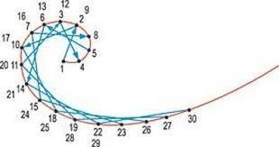 Znalezione obrazy dla zapytania haft matematyczny darmowe wzory