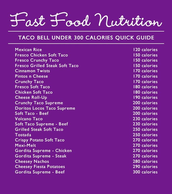 36 best Low Calorie~Fast Food images on Pinterest South beach - food calorie chart