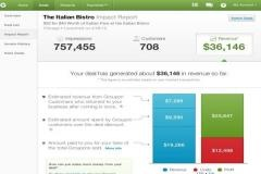 Groupon Features Help Merchants Measure Deal Success