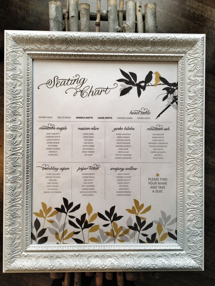 "Dandelion Willows | ""Love Birds"" Seating Chart"