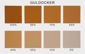 Bildresultat för grått guldockra fasad