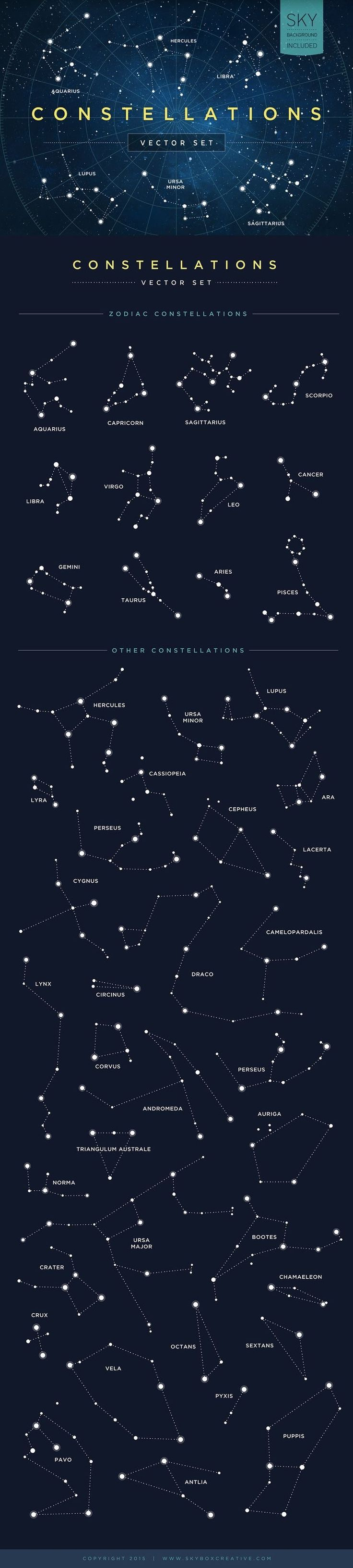 #astrology #ZodiacSigns #constellations