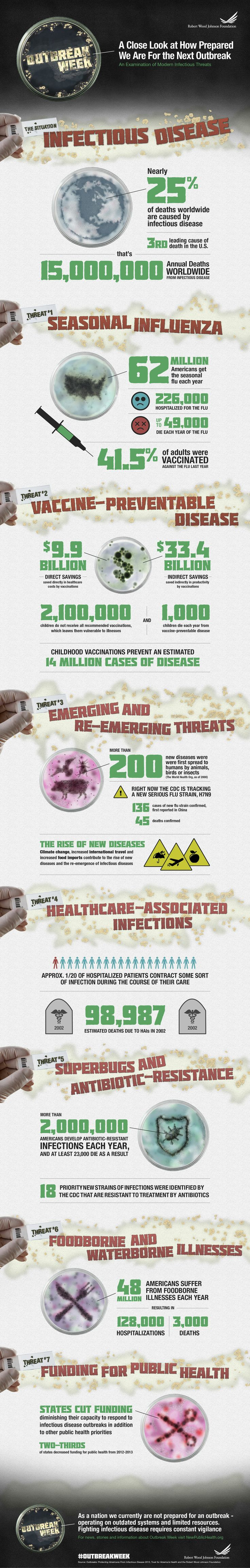 was london prepared for the outbreak Here are the five deadliest outbreaks and pandemics in are we prepared as a nation for the street cholera outbreak in the soho district of london.