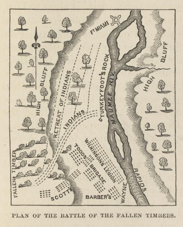 Plan of the Battle of Fallen Timbers, 1794. From New York Public Library Digital Collections.