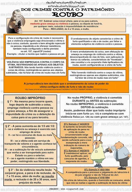 ENTENDEU DIREITO OU QUER QUE DESENHE ???: CRIMES CONTRA O PATRIMÔNIO