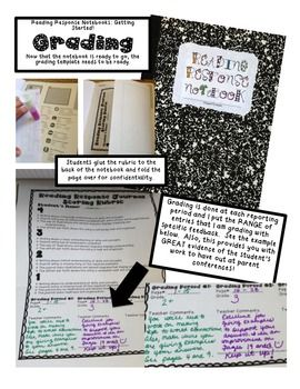 Notebooking: Setting Up a Grading Rubric