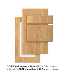 Ikea Norje Doors