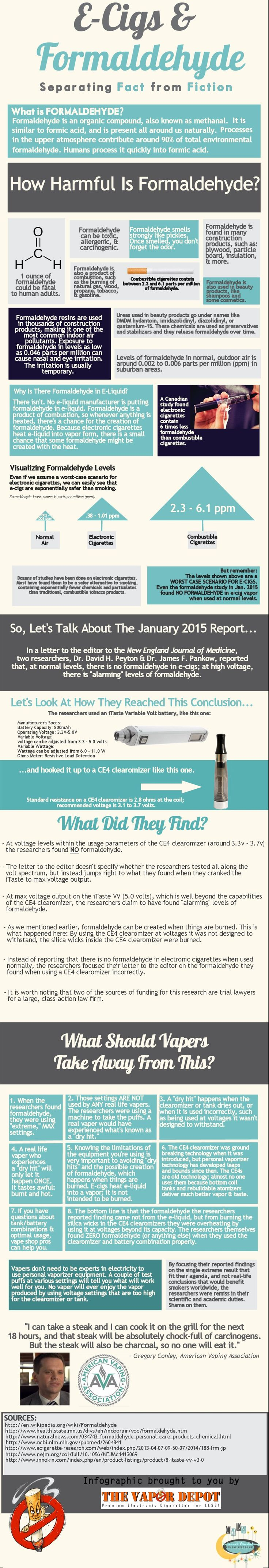 Fear-mongering in news stories have you worried about formaldehyde in your vape? DON'T WORRY! Check out the information in our infographic to see why the recent formaldehyde study was nothing but fear-mongering for an agenda to eliminate e-cigs! #VapeOn #VapeFriendly #TheVaporDepot