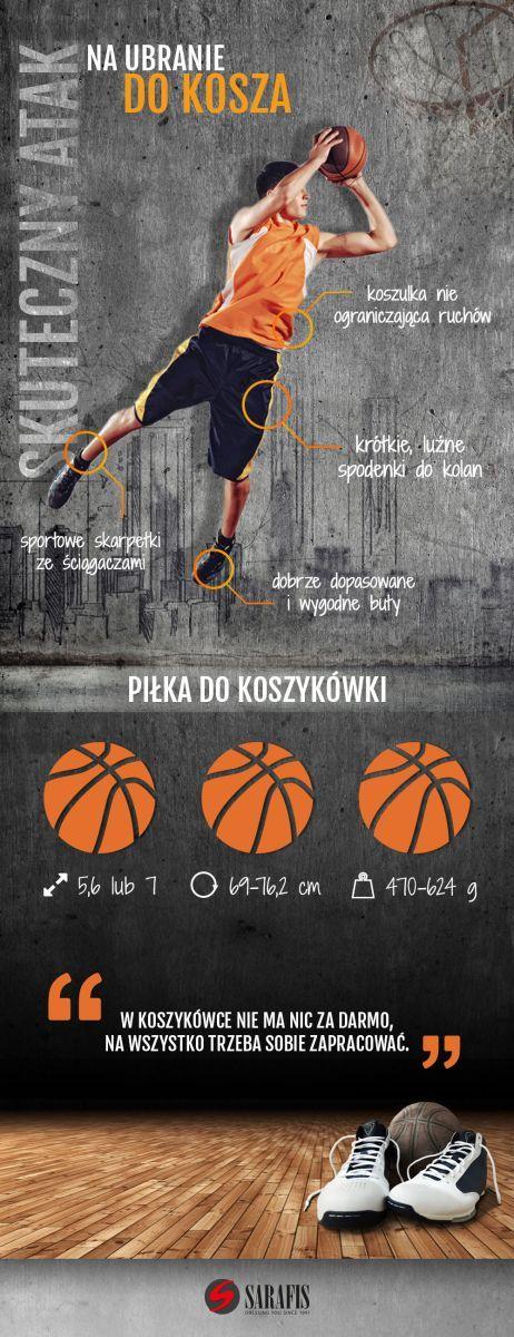 Podczas wyboru ubrania do kosza, warto wziąć pod uwagę kilka ważnych elementów, które wpłyną na komfort i wygodę podczas meczu. #koszykowka #sporty