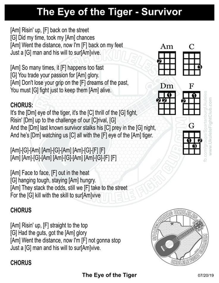 Pin by Ren Lace on Ukulele Chord Songs Ukulele chords