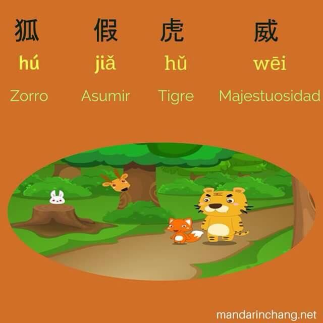 ¡Hola amigos! Hoy traemos un Chengyu. Los Chengyu son frases hechas chinas, que podrían compararse con los refranes. A parte de sus contenidos filosóficos, cada una de ellas oculta un cuento o historia. Aquí uno de ellos: 狐假虎威 狐 hú >> zorro 假 jiǎ >> asumir 虎 hǔ >> tigre 威 wēi >> majestuosidad Este refrán chino viene de un conocido cuento infantil... Un dia el tigre tenia mucha hambre, salió y se consiguio a un zorro, se acerco a el con ganas de comerselo. El zorro sabia que no valdría de