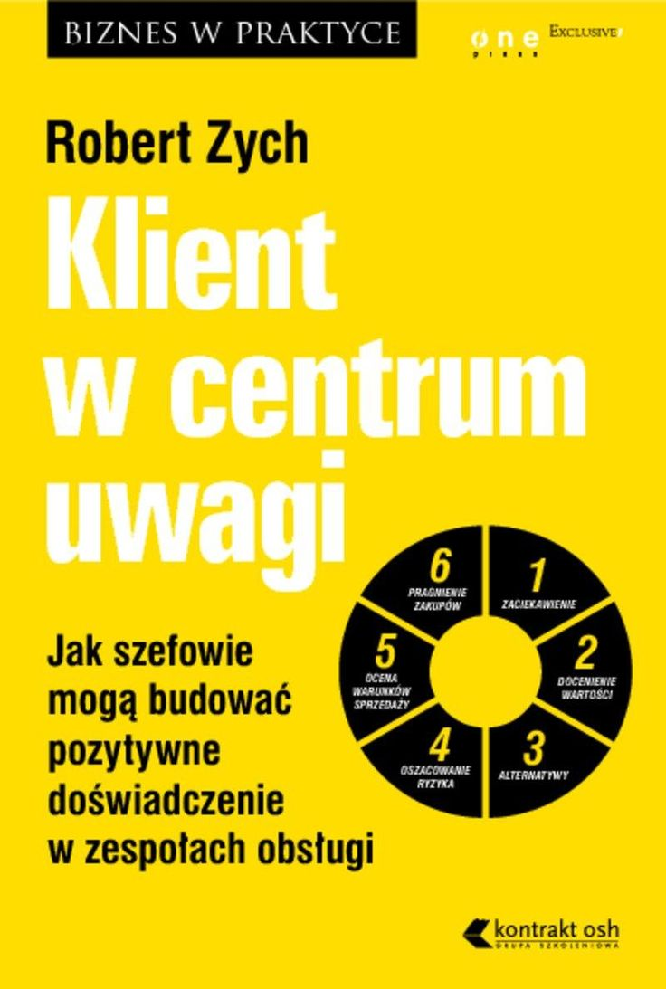 Grupa Szkoleniowa Kontrakt OSH w Warszawa, Województwo mazowieckie