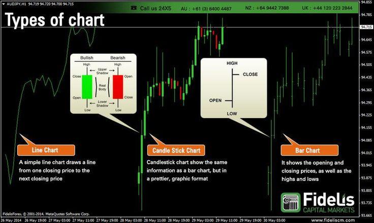 Forex trading brokers in salem