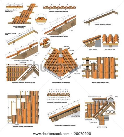 Chinese Timber Frame Architecture Few Details Of Roof