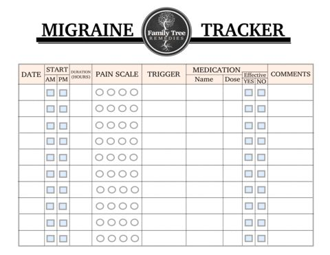 26 best Migraine images on Pinterest | Migraine, Planner ideas and