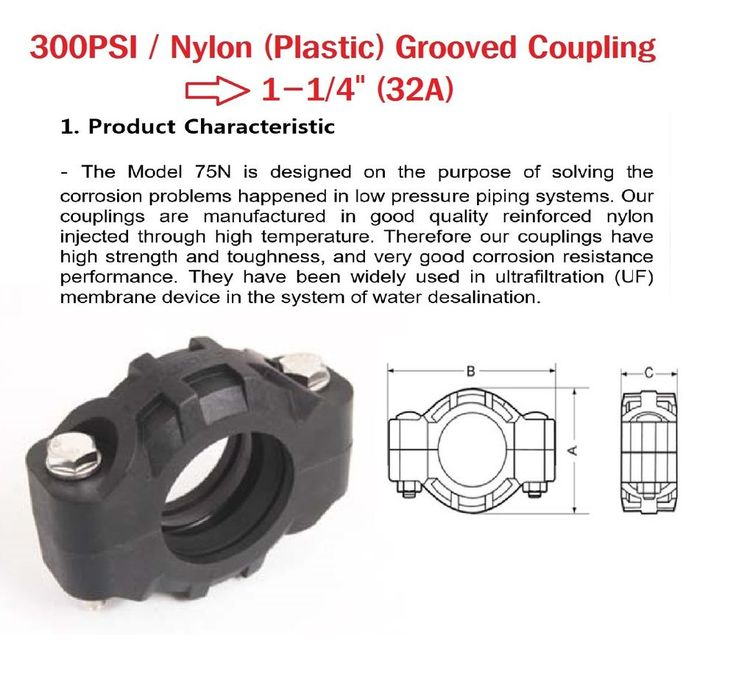 "300 PSI Nylon Plastic Grooved Coupling 1-1/4""(32A) Made In Korea"