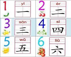35 best chinese characters worksheets for kids images on pinterest. Black Bedroom Furniture Sets. Home Design Ideas
