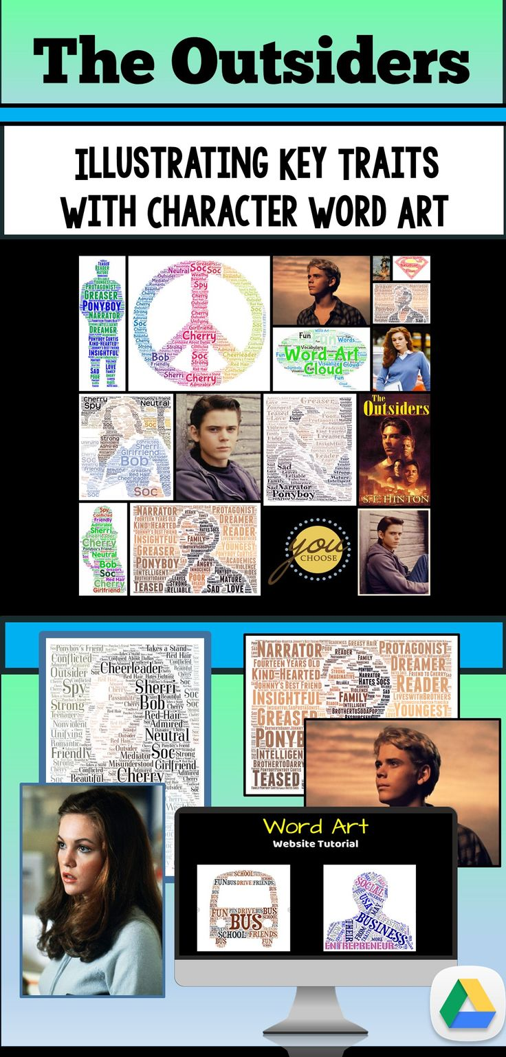 Technology project for The Outsiders by SE Hinton -Character Word Art Activity and Analysis