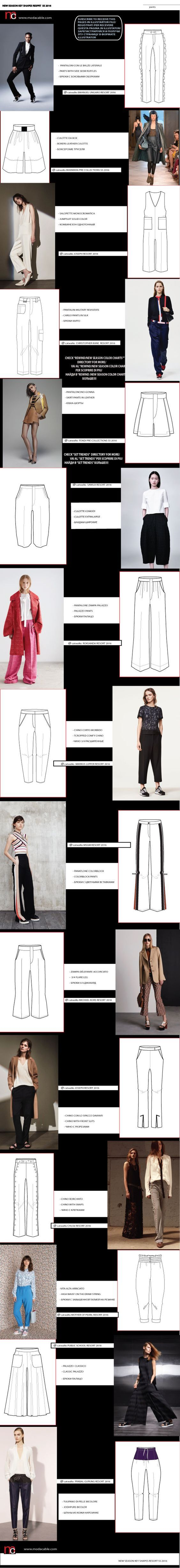 Key Shapes SS 2016 Resorts PopUp ModaCable.com: