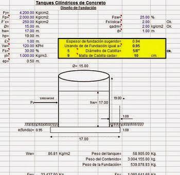 Planilla Excel que les ayuda con el diseño de tanques cilíndricos de concreto, además de realizar el cálculo de la losa de fundación