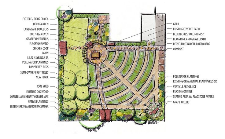 9 best purple leaf farms urban farm inspiration board for Creating a landscape plan