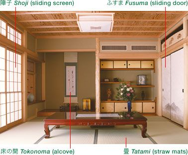 Japan National Tourism Organization   Japan In-depth   Cultural Quintessence   Japanese Colors and Shapes   Japanese-Style Room