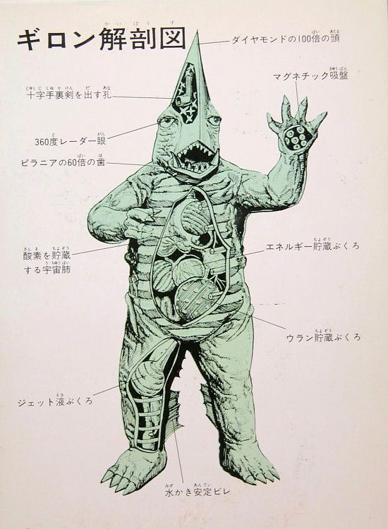 guiron: anatomy of a monster (60 times more teeth than a piranha!), published 1972