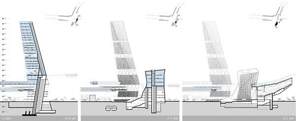 Aerotropolis TLV on Behance