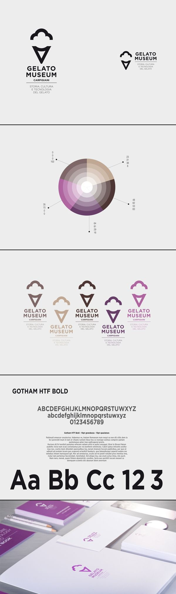 Gelato Museum Carpigiani Brand Identity & Creative Direction via Behance.