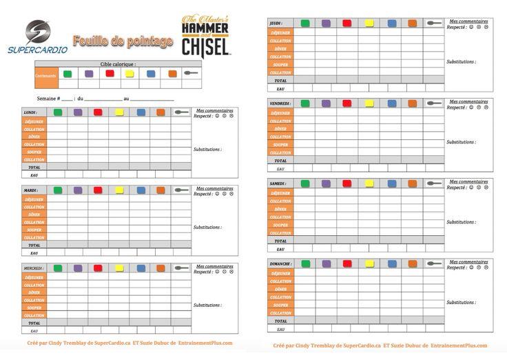 Voici une feuille de pointage de Hammer & Chisel pour comptabiliser vos contenants de la journée du guide de nutrition.