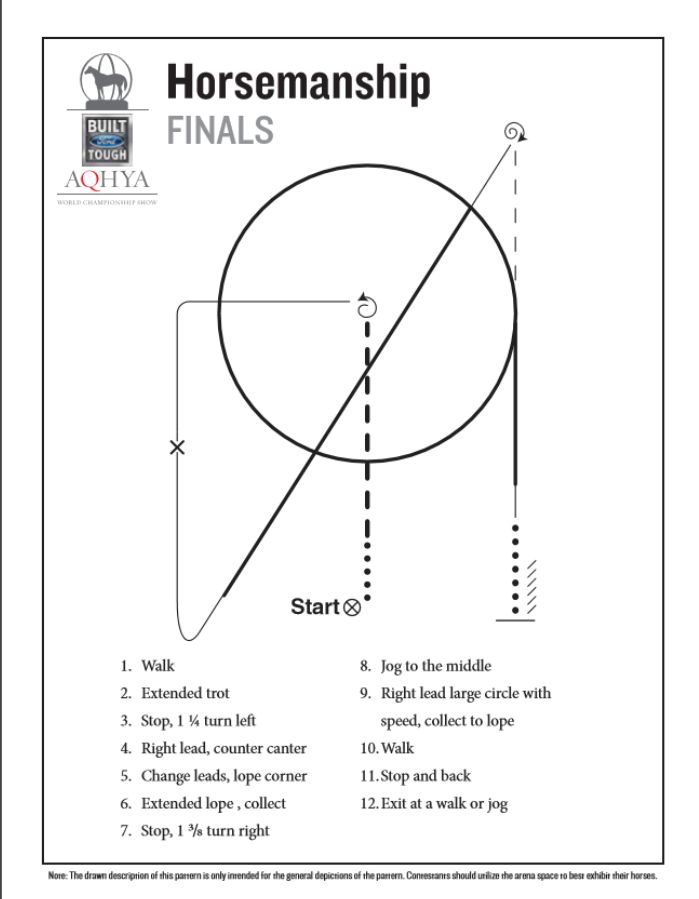 Horse show patterns | Western horsemanship finals pattern for the 2016 Ford Youth World.