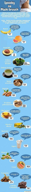 cwiczenia na Stylowi.pl