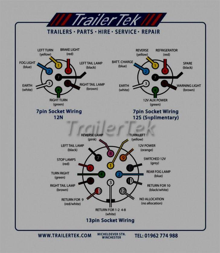 boat house � circuit � 12s wiring diagram caravan,  http://bookingritzcarlton info/12s-wiring