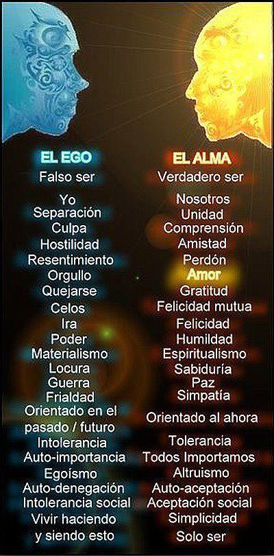 El ego vs. El alma