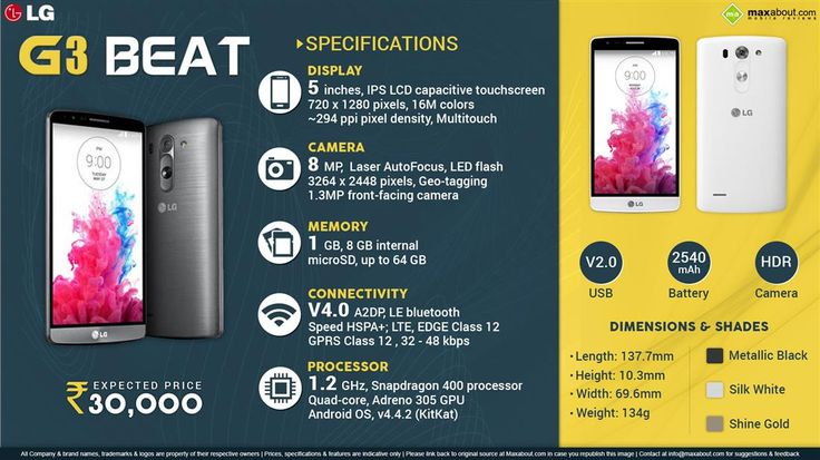 LG G3 Beat Officially Announced