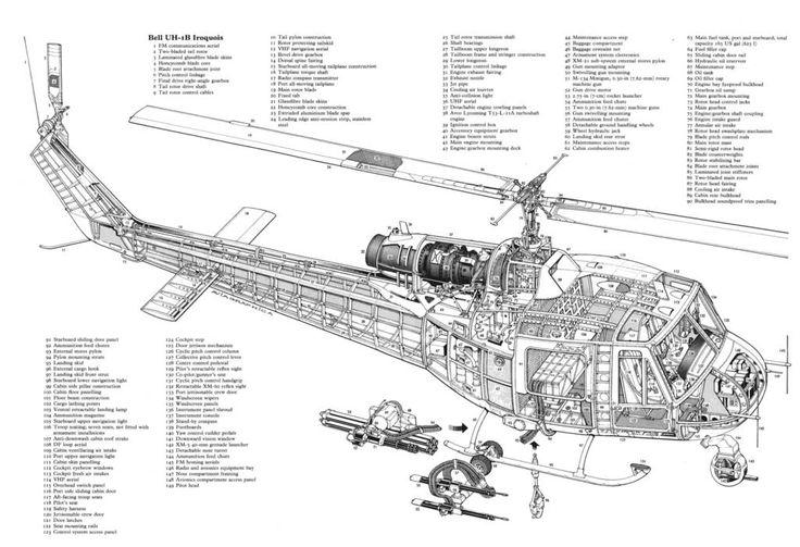 Harley Engine Cutaway Diagram Com