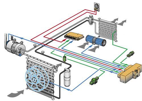 2b681e4bfe6faed20b486e85103e1a00 privacy policy you call best 25 auto ac repair ideas on pinterest auto electric repair auto ac diagram at webbmarketing.co