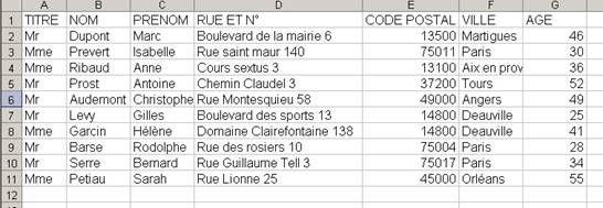 Excel : organisez vos informations avec la base de données