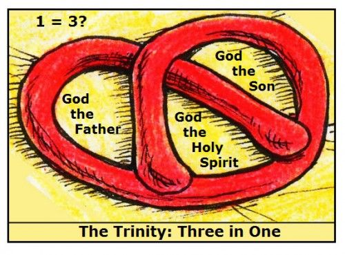 Trinity Sunday Craft Pretzel made of clay models the Trinity with each compartment representing God in three persons; God the Father, God the Son, and God the Holy Spirit.