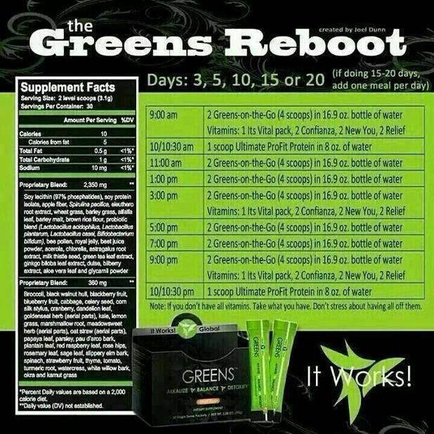 """Where are my """"juicers"""" out there?   Greens reboot is awesome and will totally help to clean up those insides and feel better!  Text """"GREENS"""" to 973-479-9841 to get started!  get my discount distributor pricing perks $10 towards future order"""