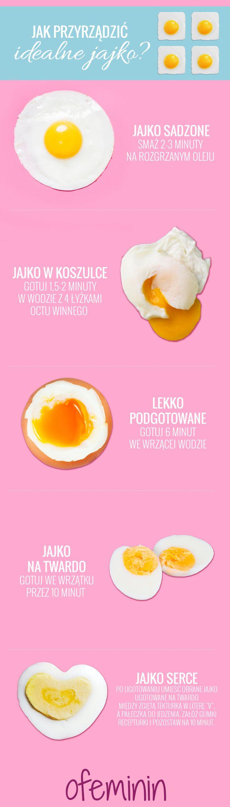 Przepis na idealne jajko #jajko #przepis #sadzone #gotowane #jajkowkoszulce #eggs #infographic #infografika #jedzenie #food #gotowanie