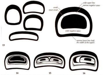 Ovoids used in West Coast Native Art.