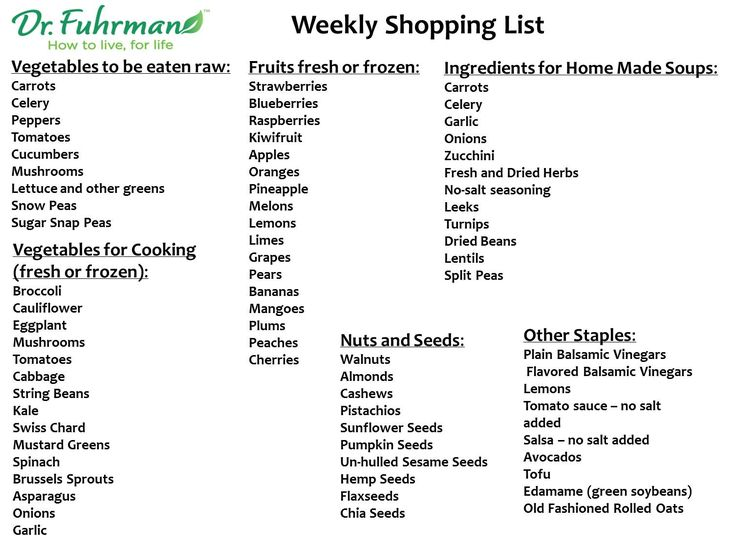 Dr. Fuhrman's Nutritarian Shopping List