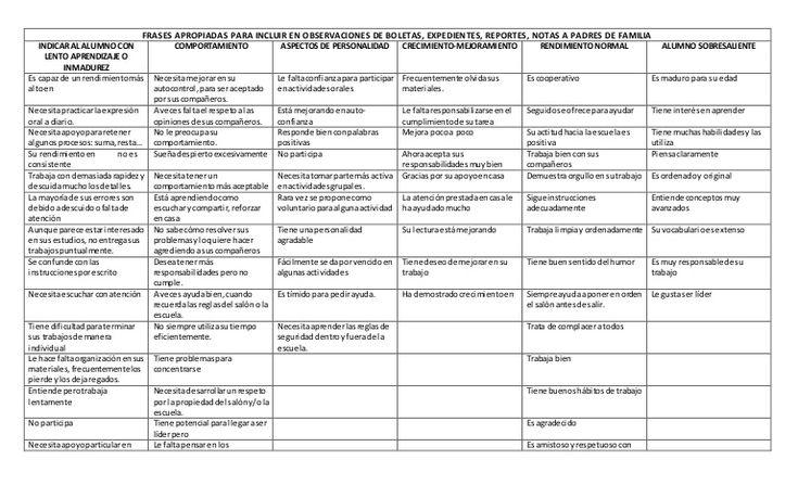 FRASES PARA INCLUIR EN LOS REPORTES DE EVALUACIÓN
