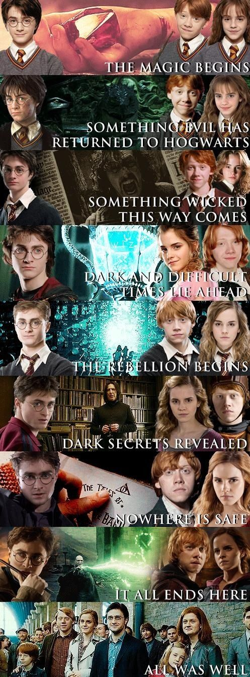 Harry Potter summary of books. Harry is only smiling in the first and last, just observing.